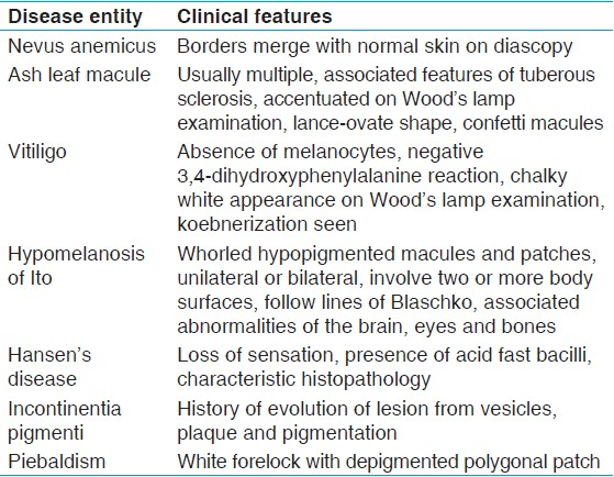 Table 1: Differential diagnoses of nevus depigmentosus